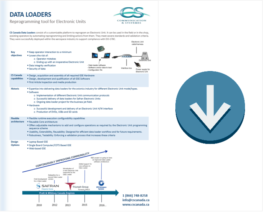 Data Loaders brochure download